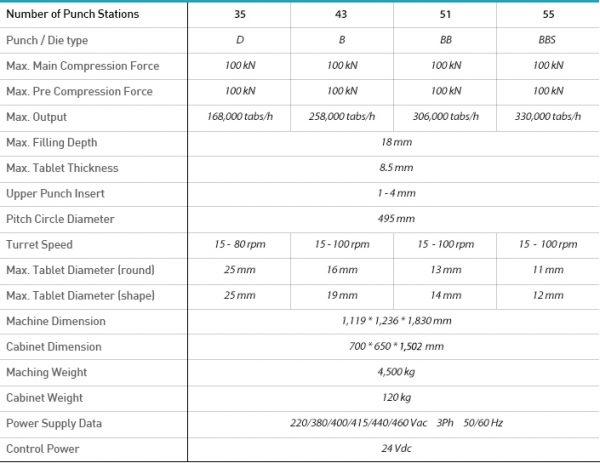 PR-2100 Spec Sheet