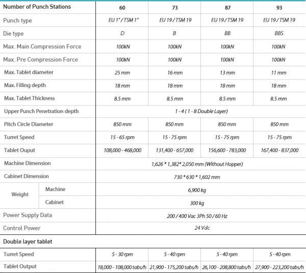 PR-4000 Spec Sheet